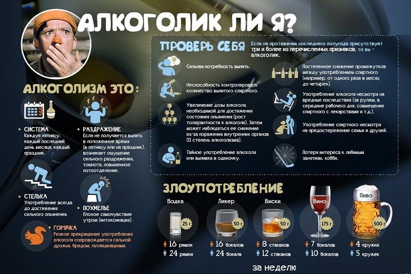 лечение алкоголизма г.Москве